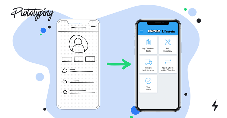 What is software prototyping   SPARK Insights