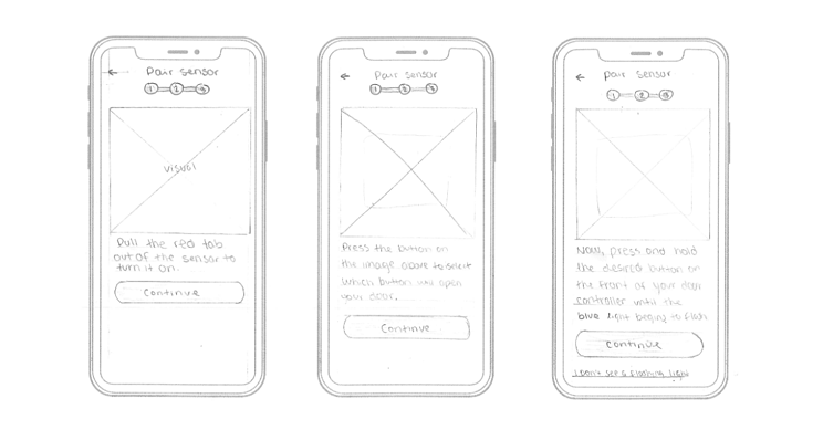 Software Prototyping - Paper Wireframe example  SPARK Insights