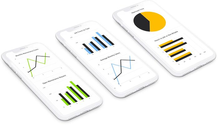Examples of mobile reporting dashboards | SPARK Insights