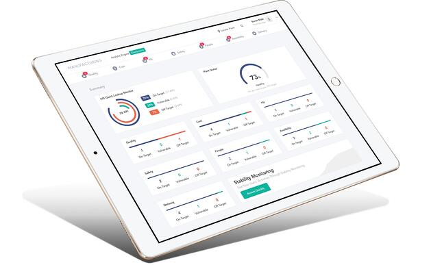 Example of business dashboard on tablet | SPARK Insights