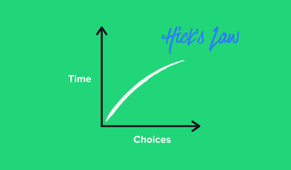 Using Hick's Law to Improve Your User Experience | SPARK Insights