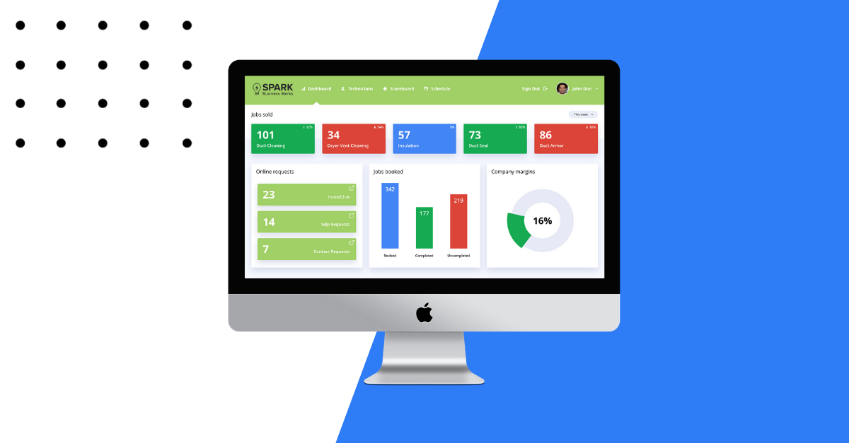 How the Right Dashboard Can Help Improve Your KPIs | SPARK Insights